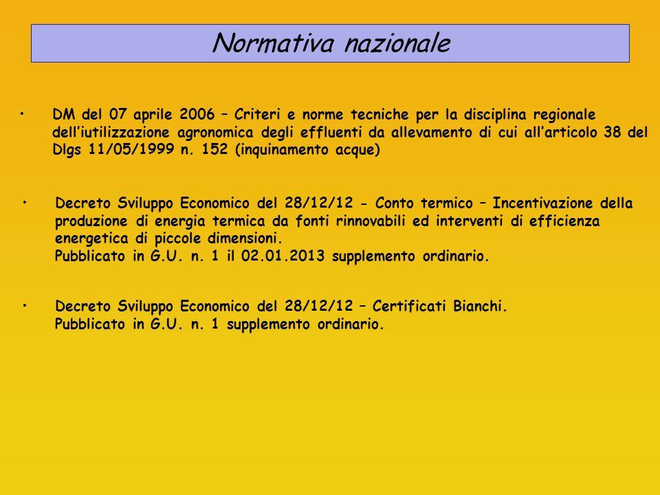 Normativa nazionale DM del 07 aprile 2006 – Criteri e norme tecniche per la disciplina regionale delliutilizzazione agronomica degli effluenti da alle
