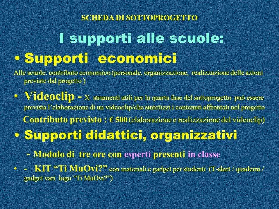 SCHEDA DI SOTTOPROGETTO I supporti alle scuole: Supporti economici Alle scuole: contributo economico (personale, organizzazione, realizzazione delle a