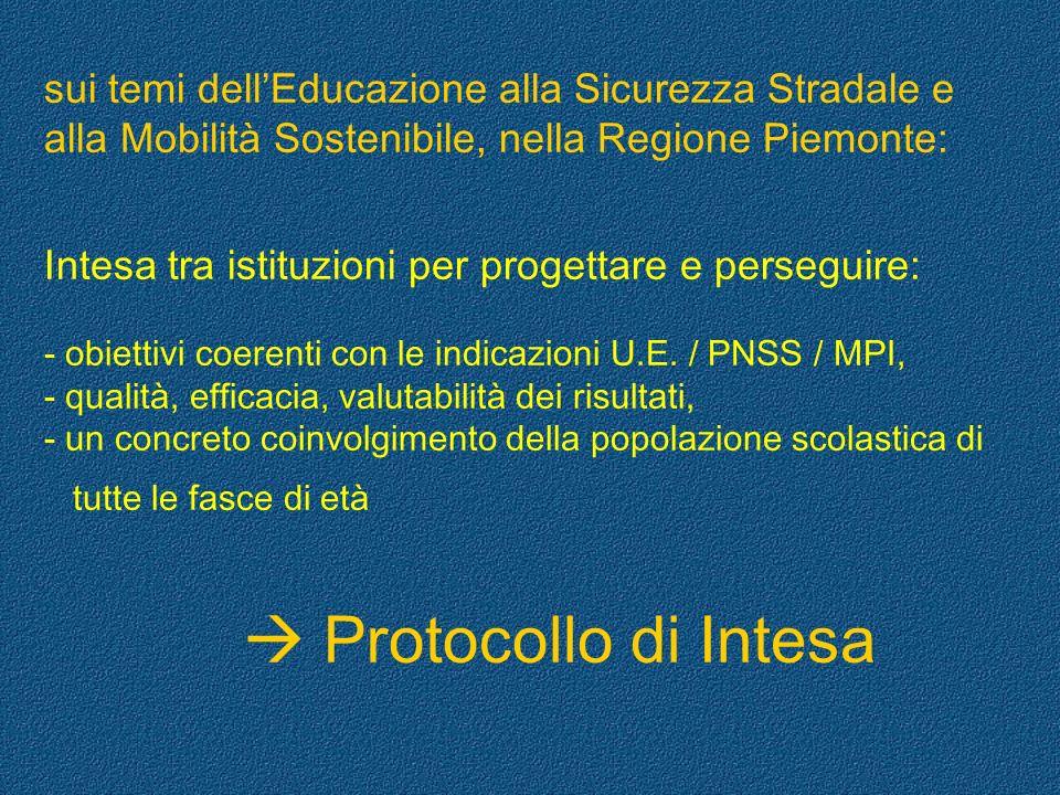 nella regione Piemonte: PROTOCOLLO DI INTESA siglato tra USR, REGIONE PIEMONTE (assessorati Trasporti, Istruzione, Polizie Locali, Sanità) PROVINCE PIEMONTESI, ANCI, PREFETTURA-UTG TORINO (forze di polizia), MOTORIZZAZIONE.
