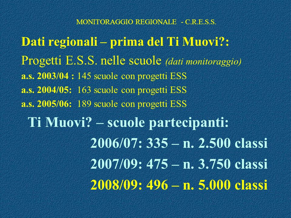 MONITORAGGIO REGIONALE - C.R.E.S.S. Dati regionali – prima del Ti Muovi?: Progetti E.S.S. nelle scuole (dati monitoraggio) a.s. 2003/04 : 145 scuole c