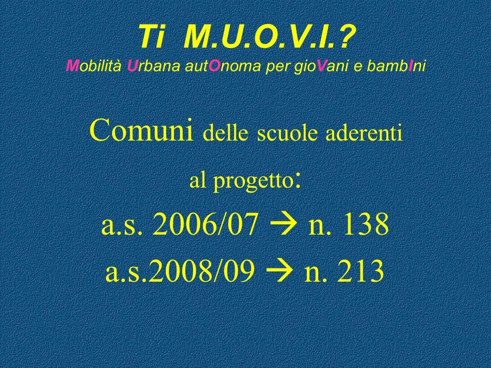 Ti M.U.O.V.I.? Mobilità Urbana autOnoma per gioVani e bambIni Comuni delle scuole aderenti al progetto : a.s. 2006/07 n. 138 a.s.2008/09 n. 213