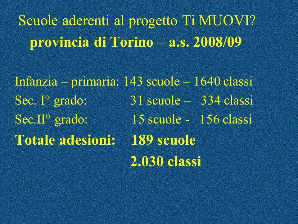 Scuole aderenti al progetto Ti MUOVI? provincia di Torino – a.s. 2008/09 Infanzia – primaria: 143 scuole – 1640 classi Sec. I° grado: 31 scuole – 334