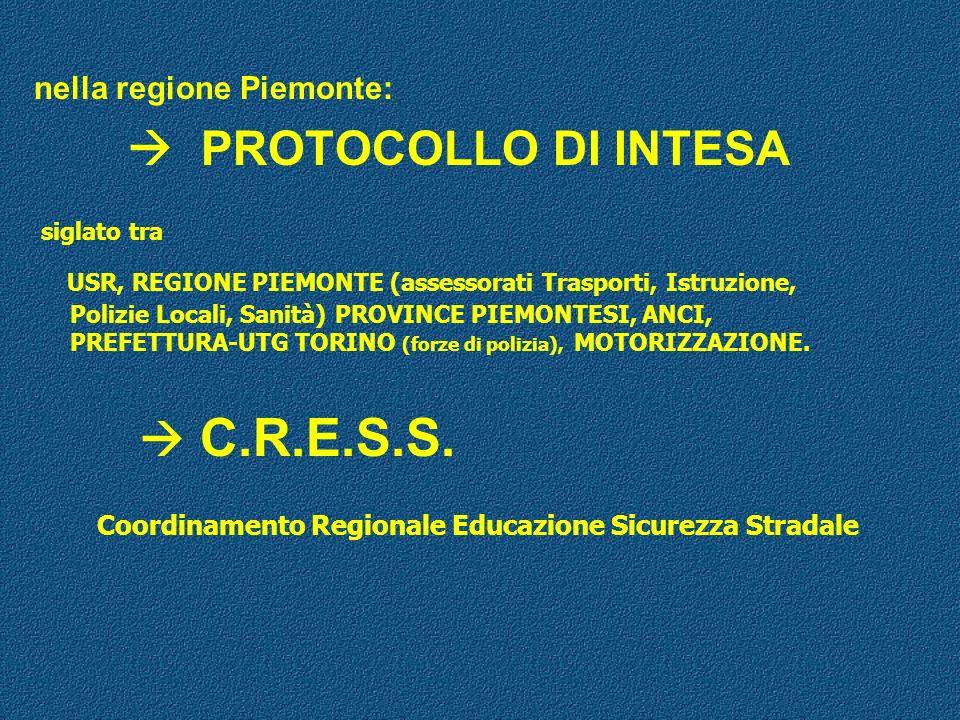 nella regione Piemonte: PROTOCOLLO DI INTESA siglato tra USR, REGIONE PIEMONTE (assessorati Trasporti, Istruzione, Polizie Locali, Sanità) PROVINCE PI