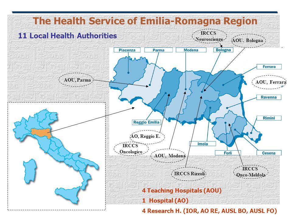 COMMISSIONE REGIONALE PER LE ATTIVITA DI RIABILITAZIONE Governo Clinico delle reti Hub and Spoke