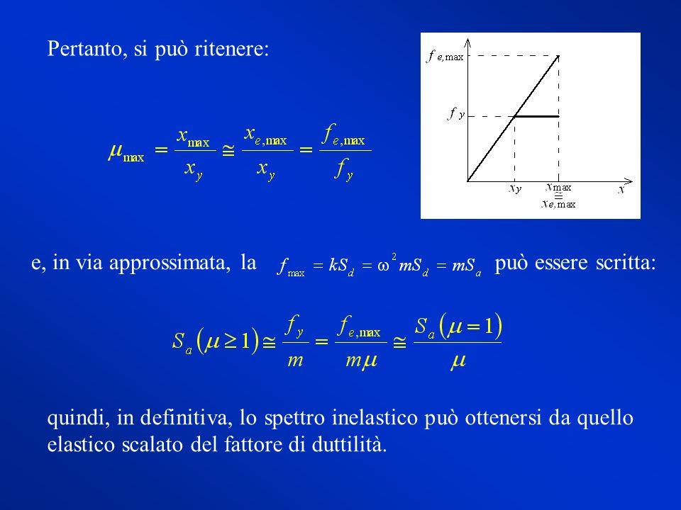 e, in via approssimata, la può essere scritta: Pertanto, si può ritenere: quindi, in definitiva, lo spettro inelastico può ottenersi da quello elastic