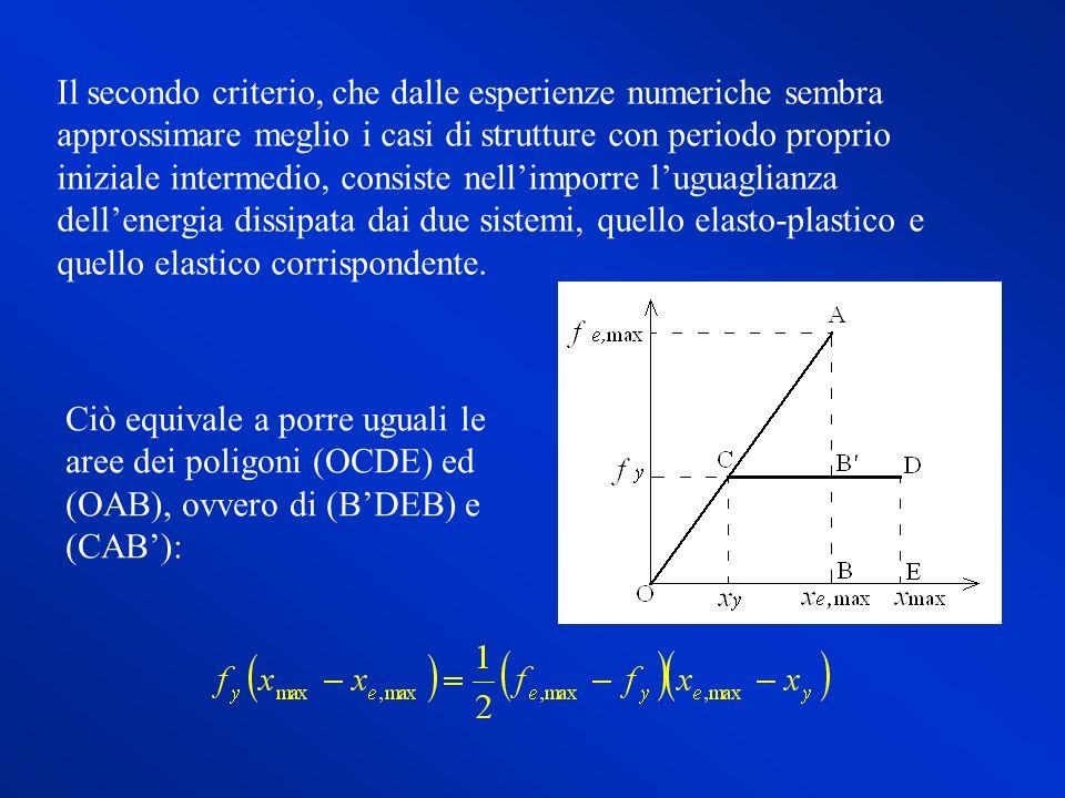 Il secondo criterio, che dalle esperienze numeriche sembra approssimare meglio i casi di strutture con periodo proprio iniziale intermedio, consiste n