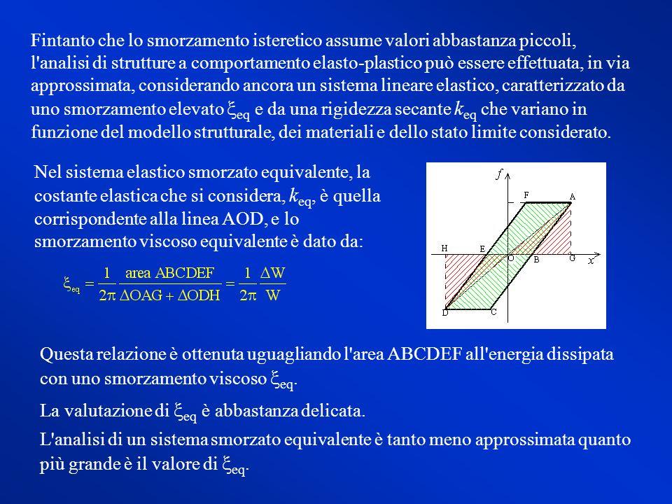 L utilizzazione di un sistema smorzato equivalente è accettabile fino a che eq è piccolo.