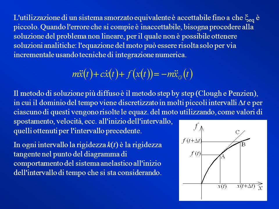 SPETTRI DI RISPOSTA INELASTICI Gli spettri di risposta visti precedentemente sono stati ricavati nellipotesi di comportamento indefinitamente elastico lineare del materiale (k costante).