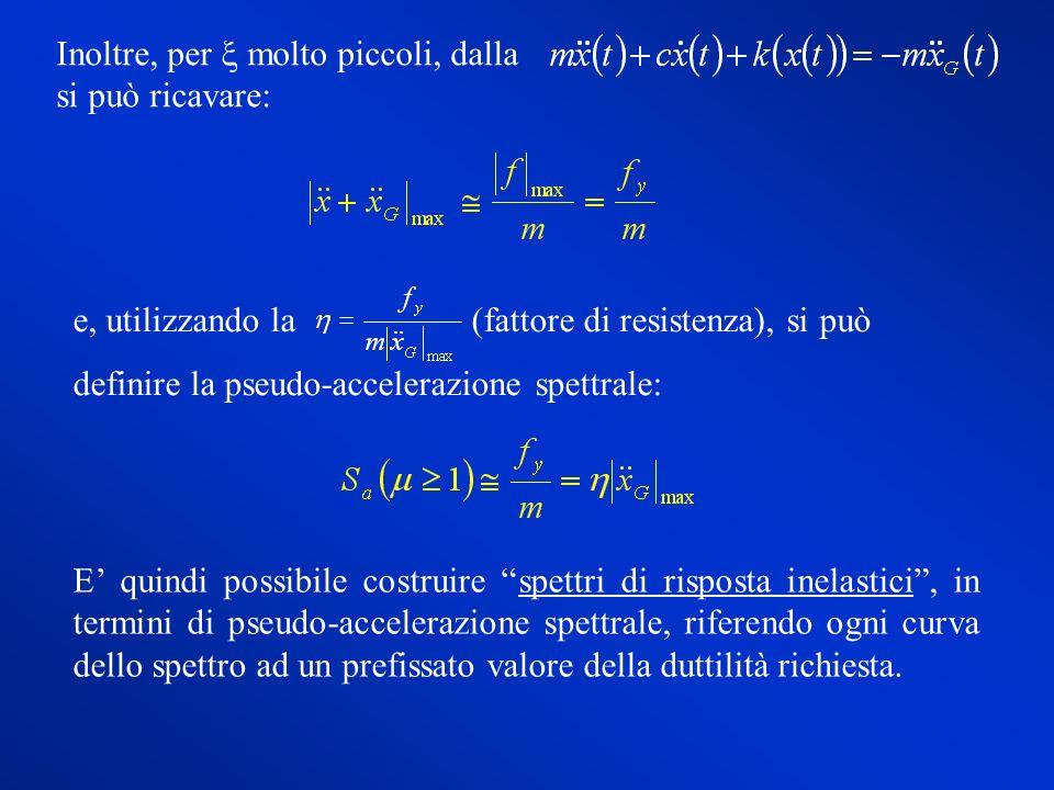 Inoltre, per molto piccoli, dalla si può ricavare: E quindi possibile costruire spettri di risposta inelastici, in termini di pseudo-accelerazione spe
