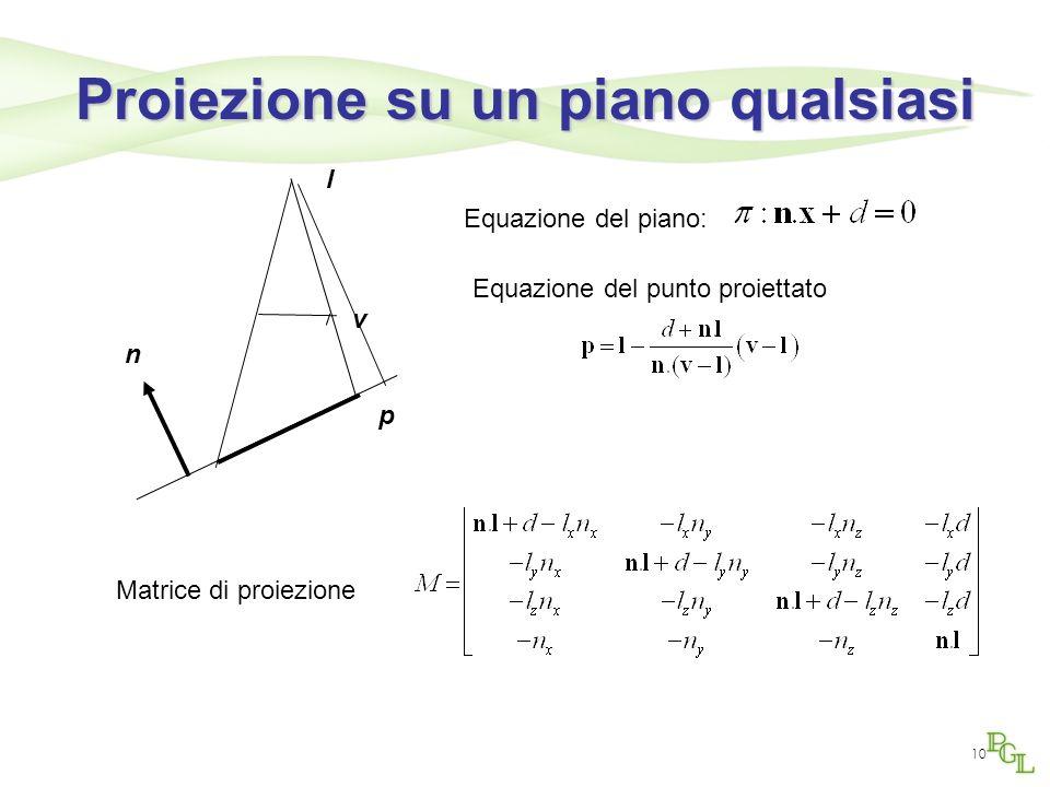 10 Proiezione su un piano qualsiasi v p n l Equazione del piano: Equazione del punto proiettato Matrice di proiezione