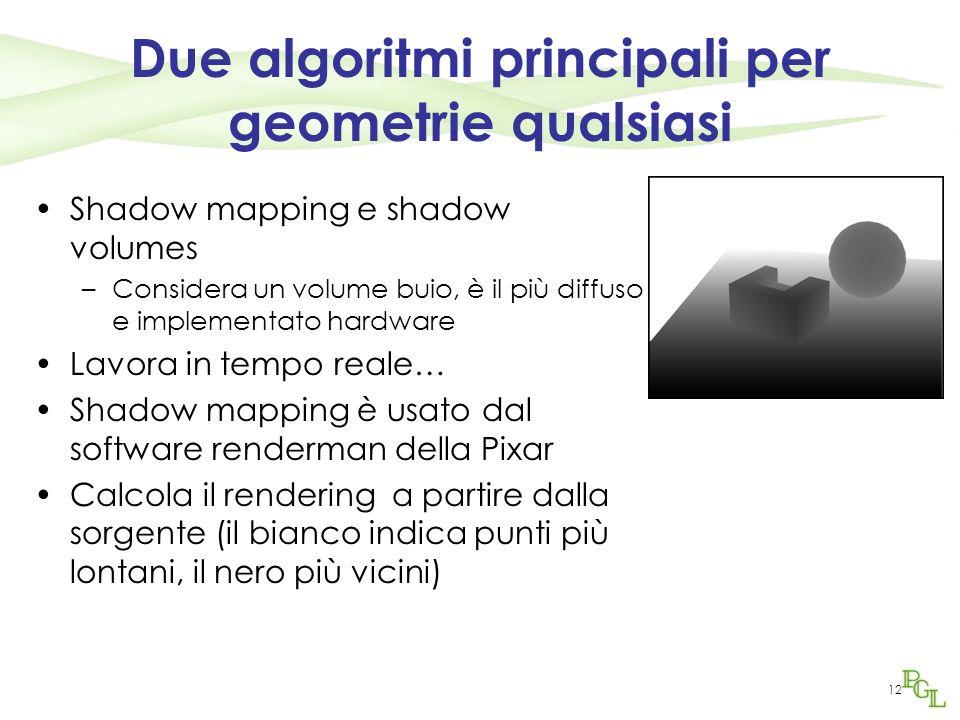 12 Due algoritmi principali per geometrie qualsiasi Shadow mapping e shadow volumes –Considera un volume buio, è il più diffuso e implementato hardwar