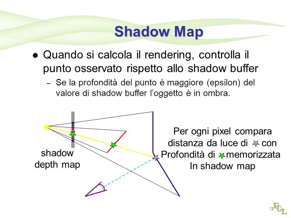 13 Shadow Map Quando si calcola il rendering, controlla il punto osservato rispetto allo shadow buffer – Se la profondità del punto è maggiore (epsilo