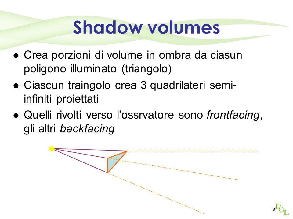 15 Shadow volumes Crea porzioni di volume in ombra da ciasun poligono illuminato (triangolo) Ciascun traingolo crea 3 quadrilateri semi- infiniti proi