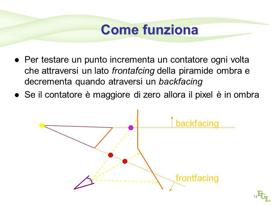 16 Come funziona Per testare un punto incrementa un contatore ogni volta che attraversi un lato frontafcing della piramide ombra e decrementa quando a