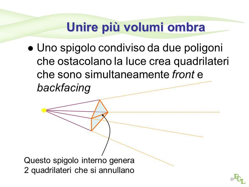 20 Unire più volumi ombra Uno spigolo condiviso da due poligoni che ostacolano la luce crea quadrilateri che sono simultaneamente front e backfacing Q
