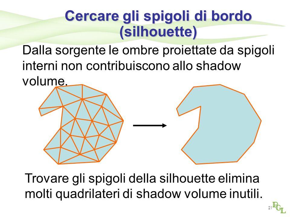 21 Cercare gli spigoli di bordo (silhouette) Dalla sorgente le ombre proiettate da spigoli interni non contribuiscono allo shadow volume. Trovare gli
