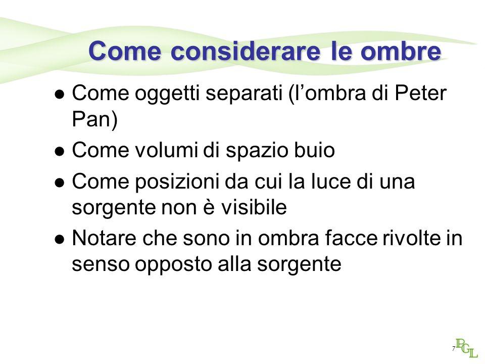 7 Come considerare le ombre Come oggetti separati (lombra di Peter Pan) Come volumi di spazio buio Come posizioni da cui la luce di una sorgente non è