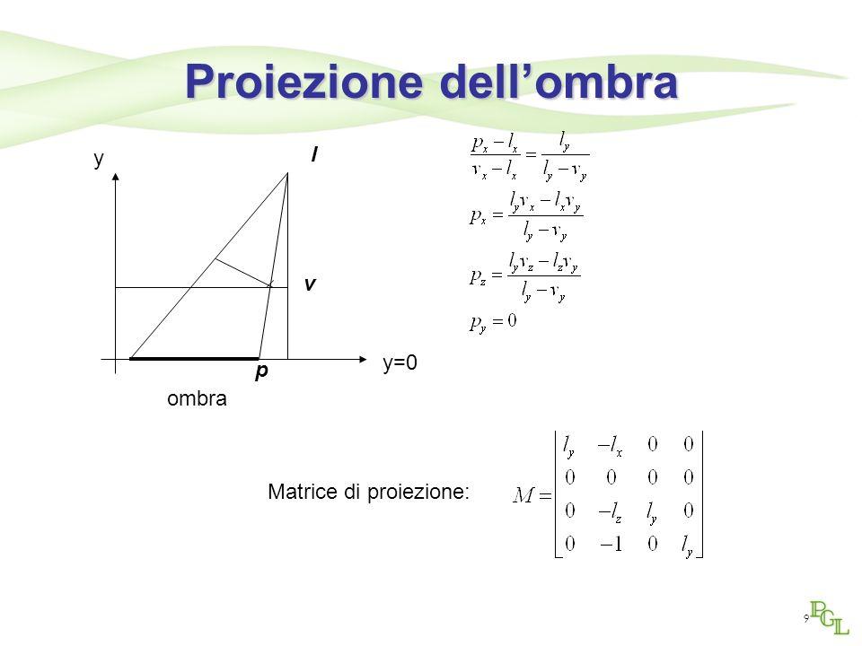 9 Proiezione dellombra l v ombra y=0 y p Matrice di proiezione: