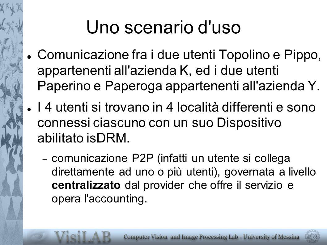 Uno scenario d uso (continua) l iniziatore (Topolino) richiede tre tipi di licenza per tre livelli di comunicazione: livello completo un livello ufficiale un livello ufficioso