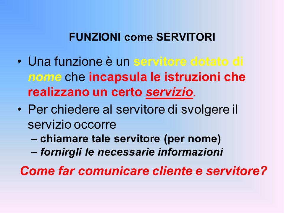 FUNZIONI come SERVITORI Una funzione è un servitore dotato di nome che incapsula le istruzioni che realizzano un certo servizio.