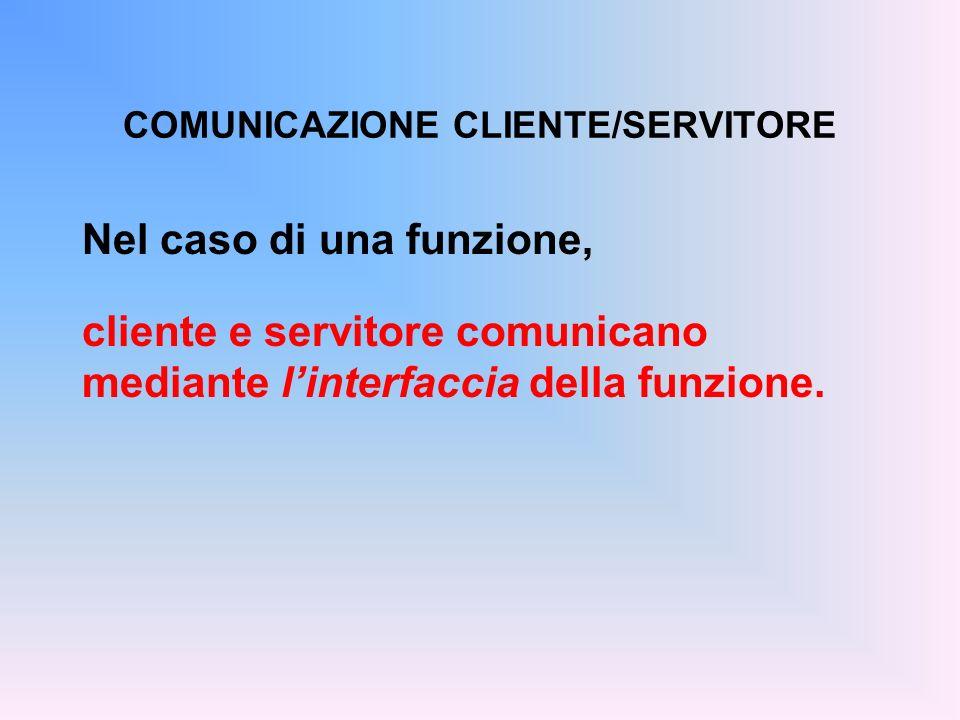 COMUNICAZIONE CLIENTE/SERVITORE Nel caso di una funzione, cliente e servitore comunicano mediante linterfaccia della funzione.