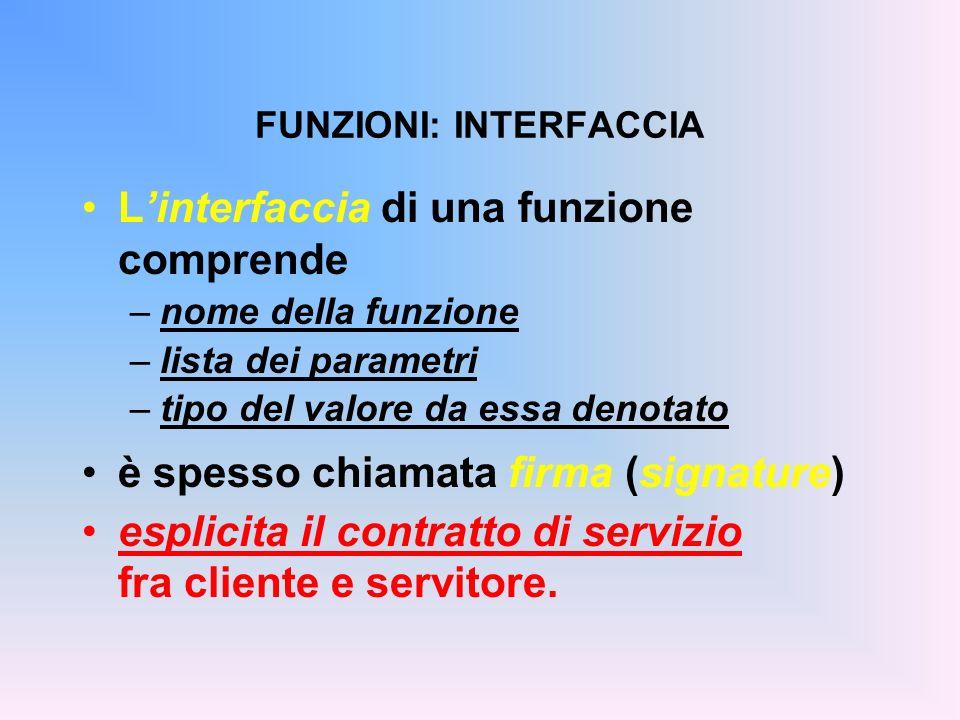 FUNZIONI: INTERFACCIA Linterfaccia di una funzione comprende –nome della funzione –lista dei parametri –tipo del valore da essa denotato è spesso chiamata firma (signature) esplicita il contratto di servizio fra cliente e servitore.