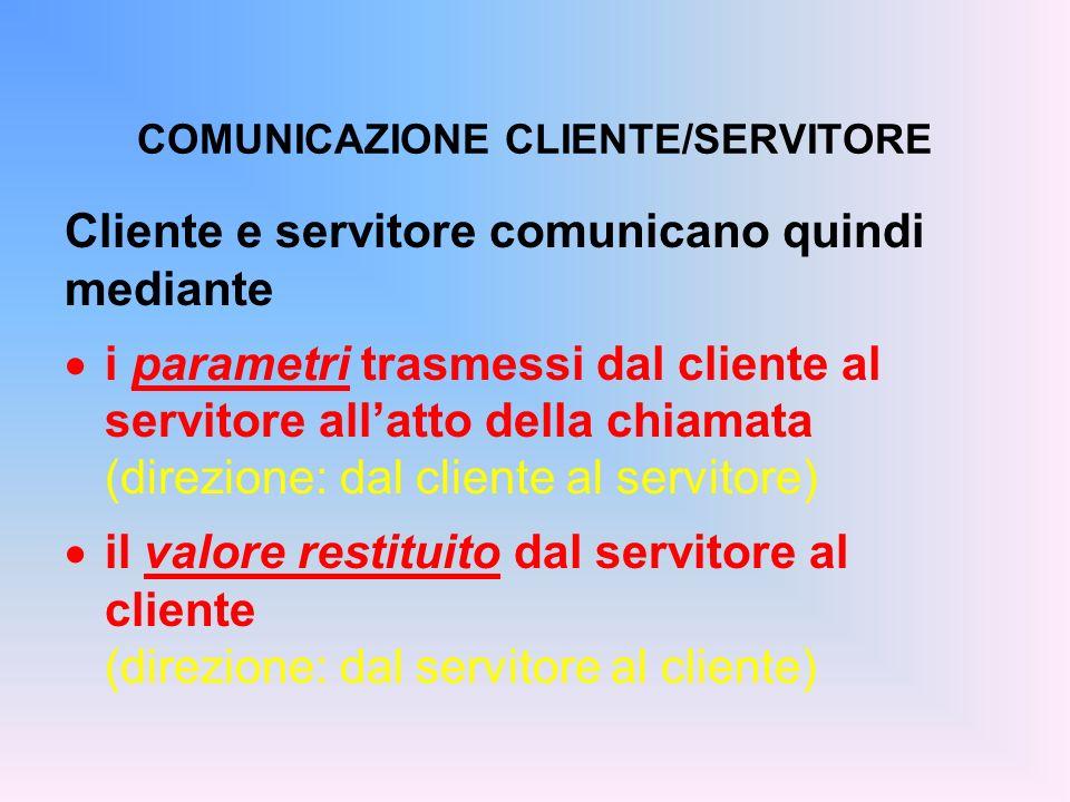 COMUNICAZIONE CLIENTE/SERVITORE Cliente e servitore comunicano quindi mediante i parametri trasmessi dal cliente al servitore allatto della chiamata (direzione: dal cliente al servitore) il valore restituito dal servitore al cliente (direzione: dal servitore al cliente)