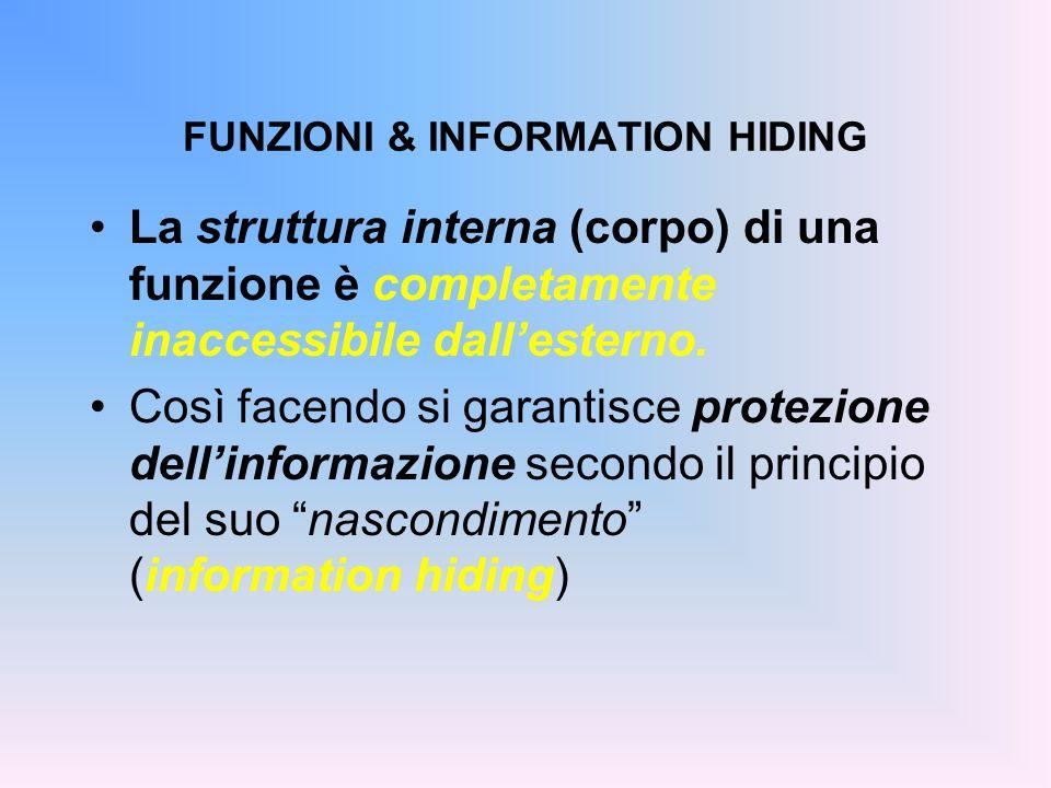 FUNZIONI & INFORMATION HIDING La struttura interna (corpo) di una funzione è completamente inaccessibile dallesterno.