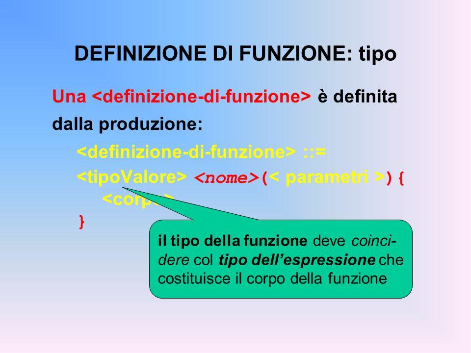 DEFINIZIONE DI FUNZIONE: tipo Una è definita dalla produzione: ::= ( ){ } il tipo della funzione deve coinci- dere col tipo dellespressione che costituisce il corpo della funzione