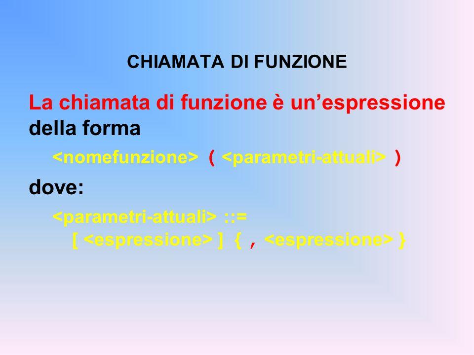 CHIAMATA DI FUNZIONE La chiamata di funzione è unespressione della forma ( ) dove: ::= [ ] {, }