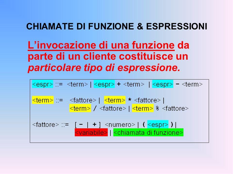 Linvocazione di una funzione da parte di un cliente costituisce un particolare tipo di espressione.