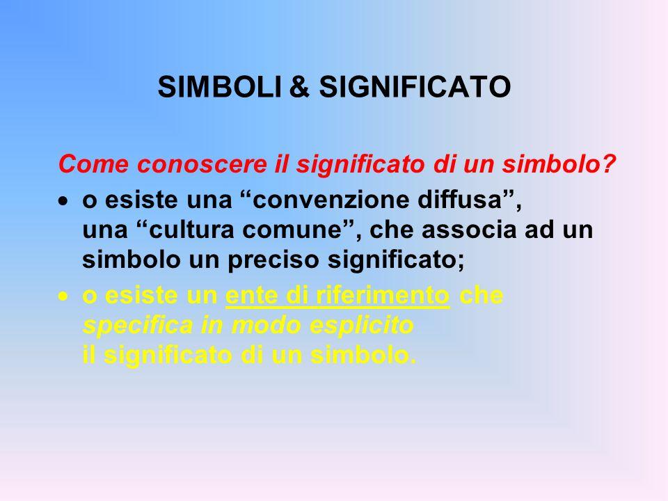 SIMBOLI & SIGNIFICATO Come conoscere il significato di un simbolo.