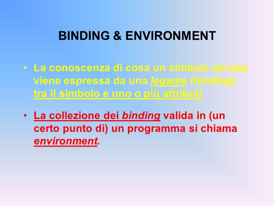 BINDING & ENVIRONMENT La conoscenza di cosa un simbolo denota viene espressa da una legame (binding) tra il simbolo e uno o più attributi.