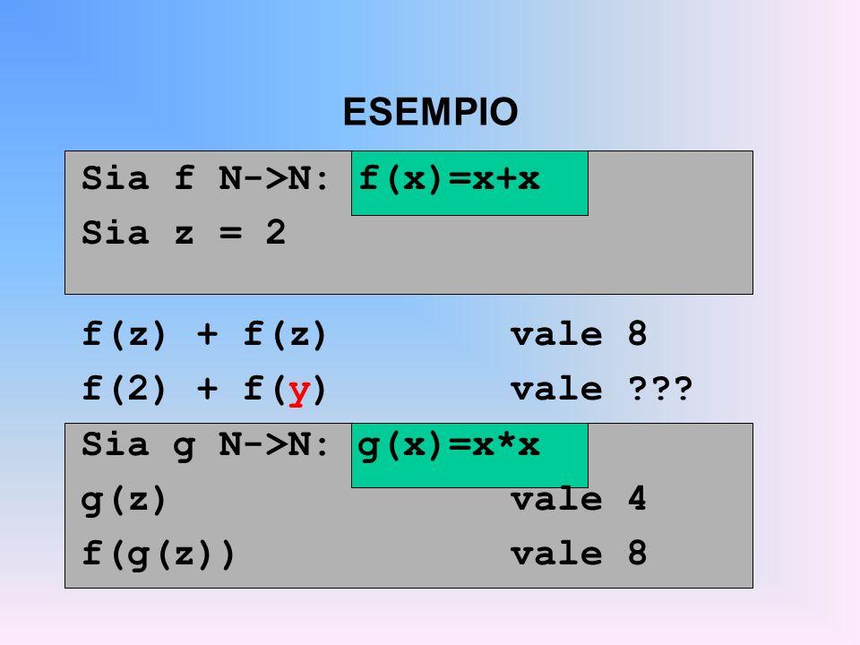 ESEMPIO Sia f N->N: f(x)=x+x Sia z = 2 f(z) + f(z) vale 8 f(2) + f(y) vale .