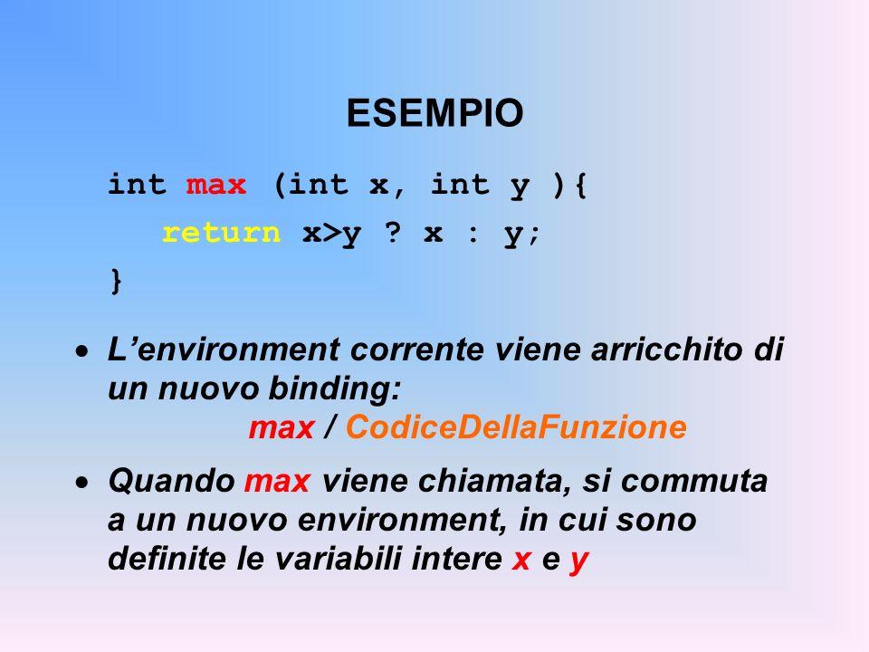ESEMPIO int max (int x, int y ){ return x>y .
