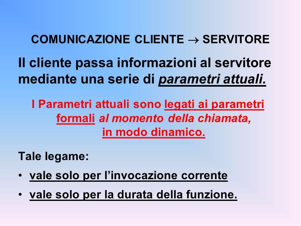 COMUNICAZIONE CLIENTE SERVITORE Il cliente passa informazioni al servitore mediante una serie di parametri attuali.