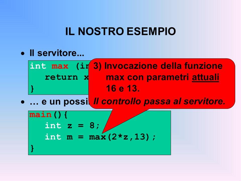 IL NOSTRO ESEMPIO Il servitore... int max (int x, int y ){ return x>y .