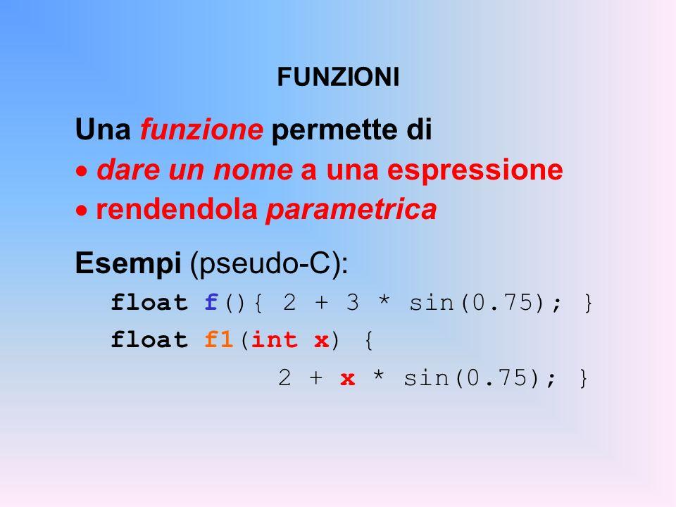 FUNZIONI Una funzione permette di dare un nome a una espressione rendendola parametrica Esempi (pseudo-C): float f(){ 2 + 3 * sin(0.75); } float f1(int x) { 2 + x * sin(0.75); }