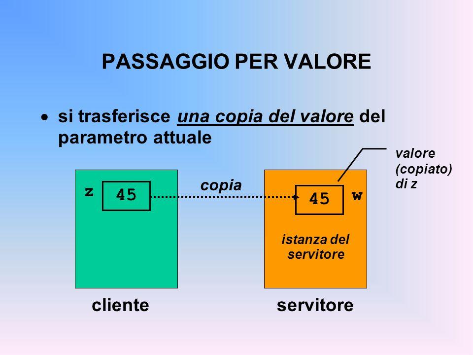 PASSAGGIO PER VALORE si trasferisce una copia del valore del parametro attuale clienteservitore z 45 copia w 45 valore (copiato) di z istanza del servitore