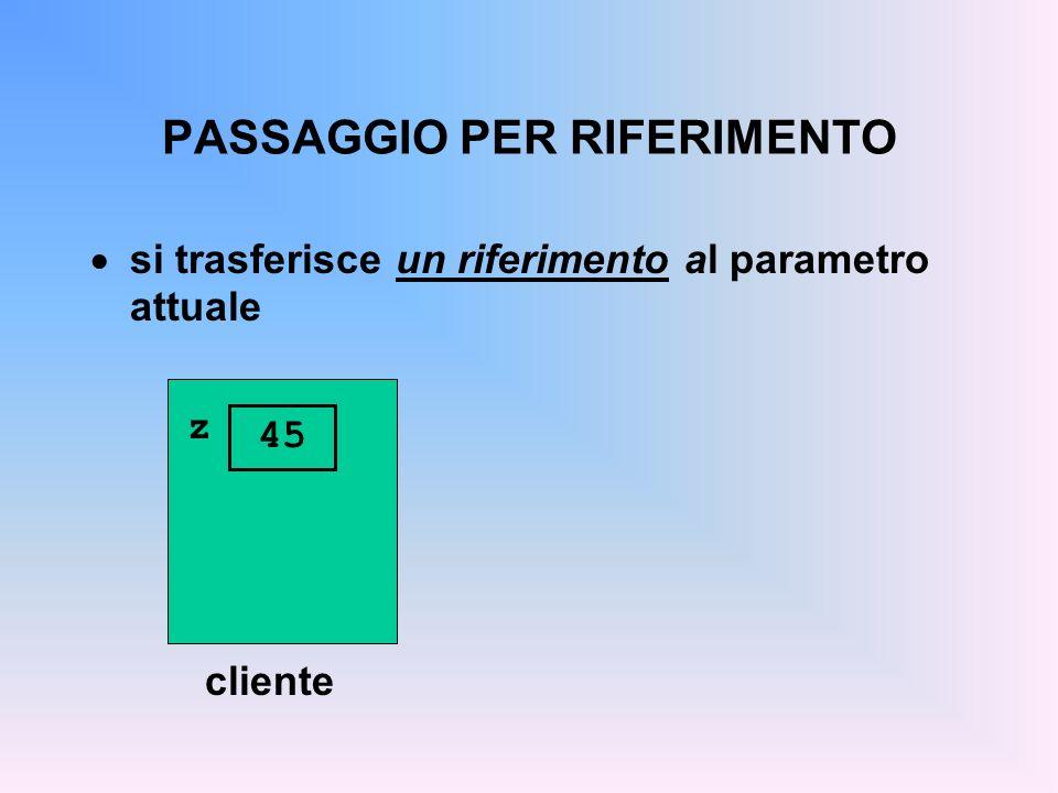 PASSAGGIO PER RIFERIMENTO si trasferisce un riferimento al parametro attuale cliente z 45