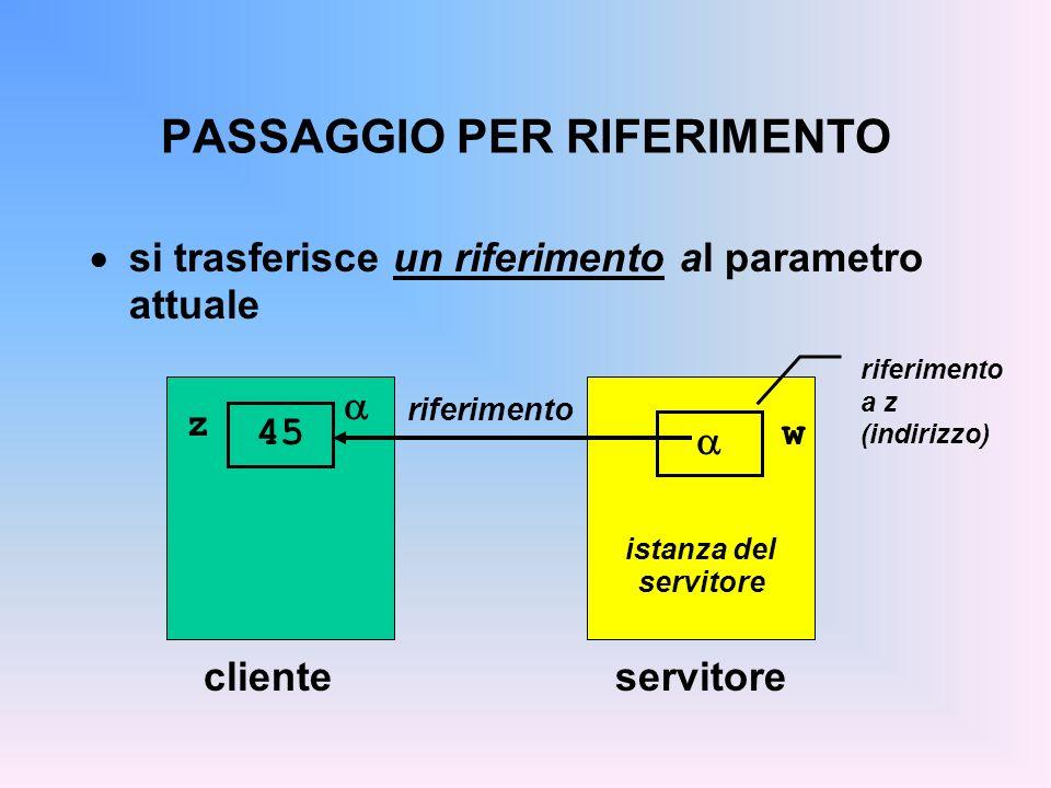 PASSAGGIO PER RIFERIMENTO si trasferisce un riferimento al parametro attuale clienteservitore z 45 riferimento w riferimento a z (indirizzo) istanza del servitore