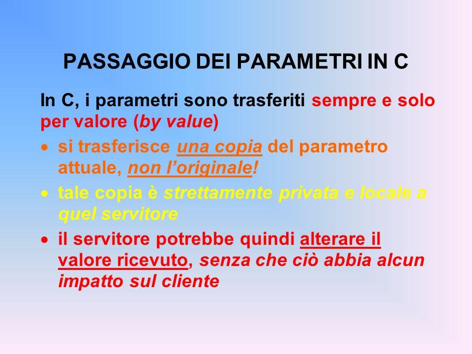 PASSAGGIO DEI PARAMETRI IN C In C, i parametri sono trasferiti sempre e solo per valore (by value) si trasferisce una copia del parametro attuale, non loriginale.