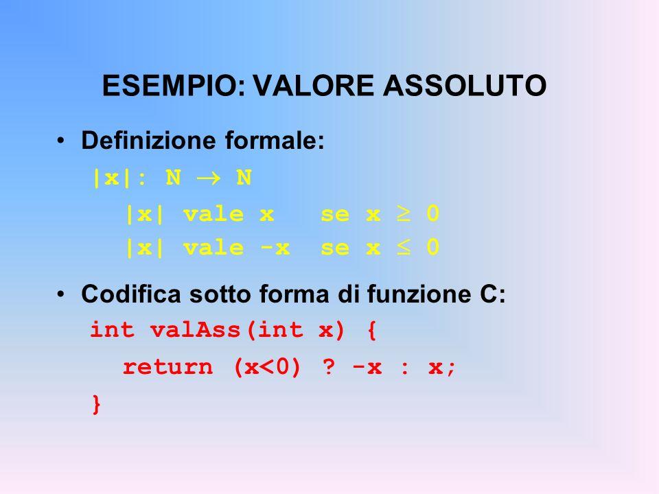 ESEMPIO: VALORE ASSOLUTO Definizione formale: |x|: N N |x| vale x se x 0 |x| vale -x se x 0 Codifica sotto forma di funzione C: int valAss(int x) { return (x<0) .