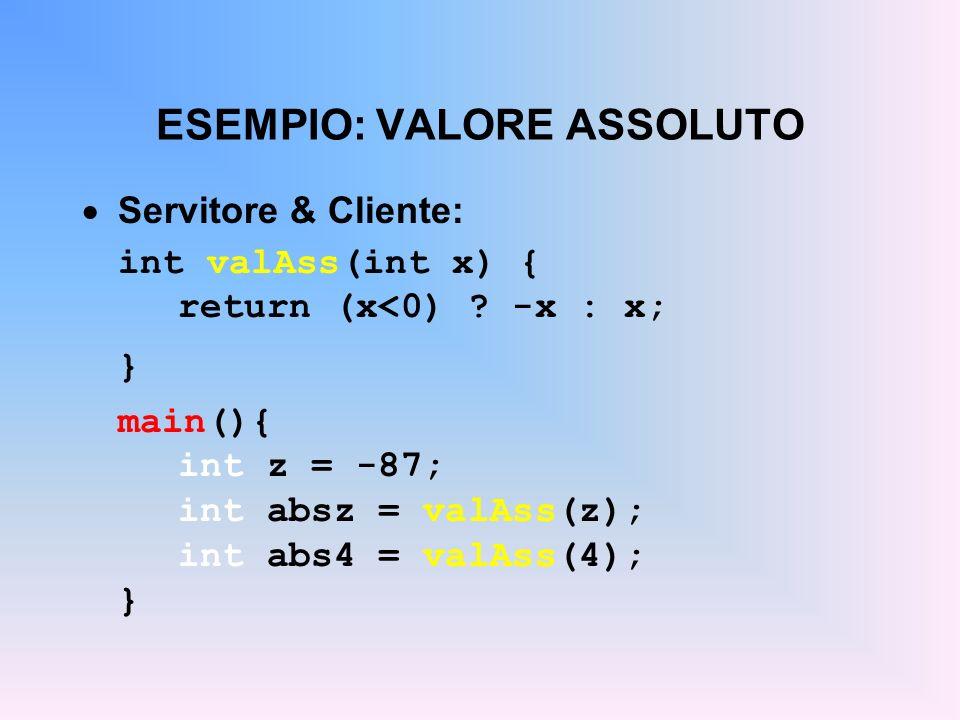 ESEMPIO: VALORE ASSOLUTO Servitore & Cliente: int valAss(int x) { return (x<0) .