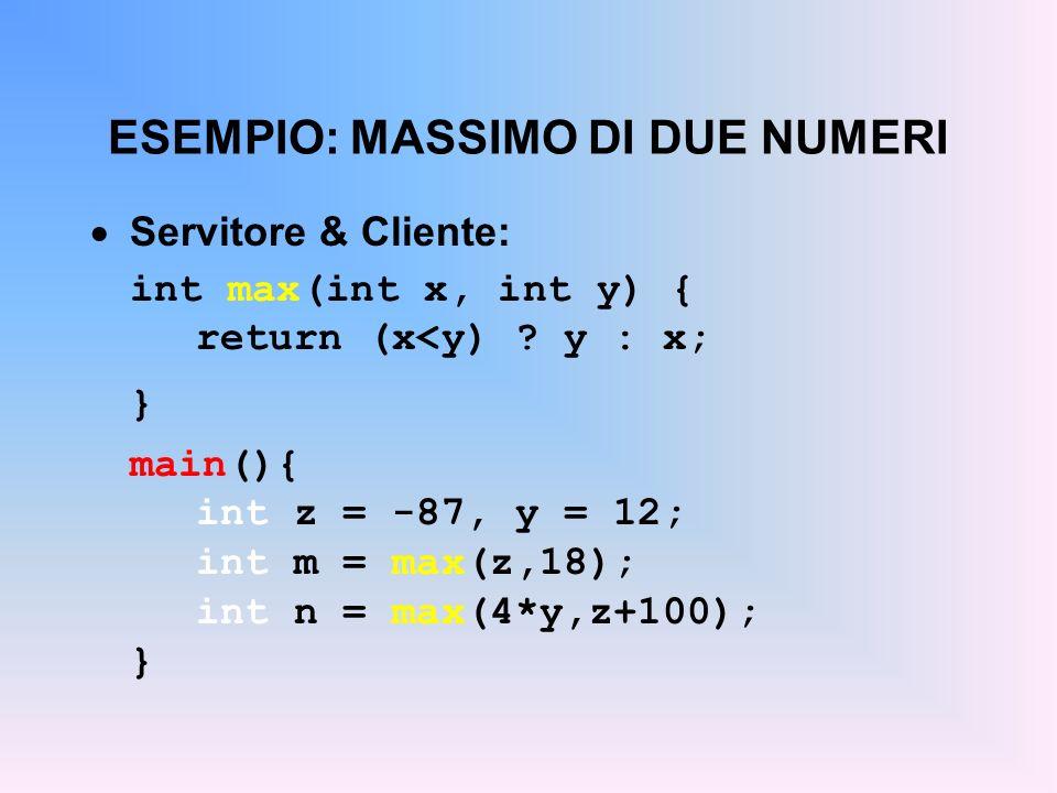 ESEMPIO: MASSIMO DI DUE NUMERI Servitore & Cliente: int max(int x, int y) { return (x<y) .