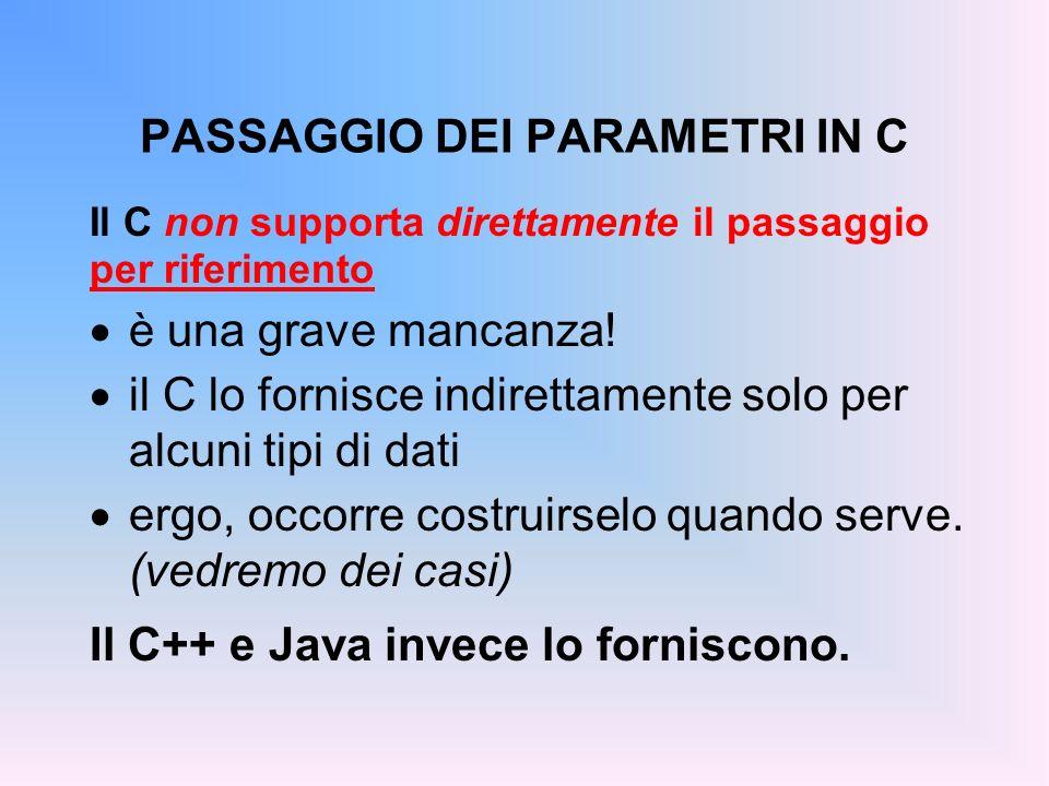 PASSAGGIO DEI PARAMETRI IN C Il C non supporta direttamente il passaggio per riferimento è una grave mancanza.