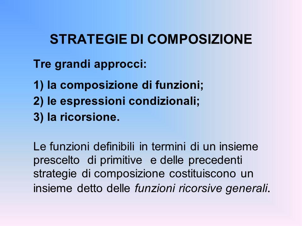 STRATEGIE DI COMPOSIZIONE Tre grandi approcci: 1) la composizione di funzioni; 2) le espressioni condizionali; 3) la ricorsione.