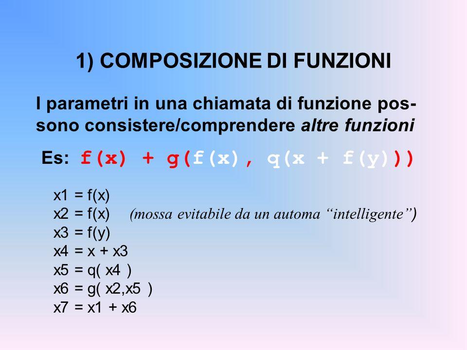 1) COMPOSIZIONE DI FUNZIONI I parametri in una chiamata di funzione pos- sono consistere/comprendere altre funzioni Es: f(x) + g(f(x), q(x + f(y))) x1 = f(x) x2 = f(x) (mossa evitabile da un automa intelligente ) x3 = f(y) x4 = x + x3 x5 = q( x4 ) x6 = g( x2,x5 ) x7 = x1 + x6