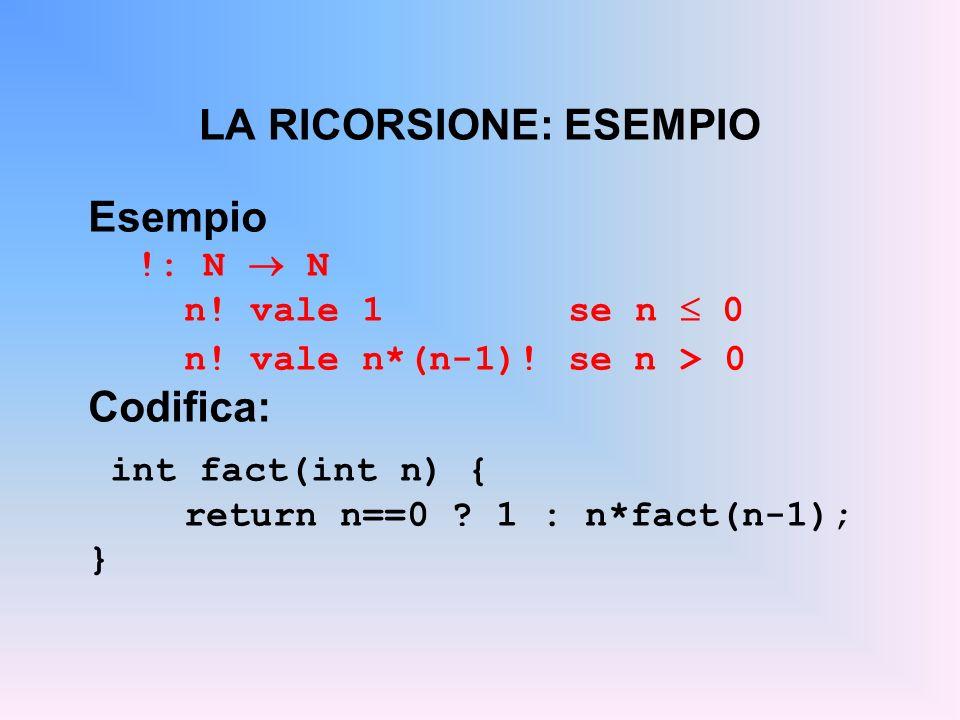 LA RICORSIONE: ESEMPIO Esempio !: N N n. vale 1 se n 0 n.