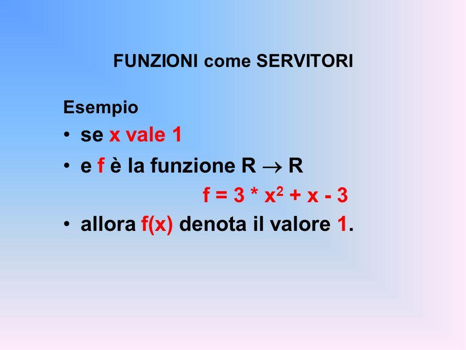 FUNZIONI come SERVITORI Esempio se x vale 1 e f è la funzione R R f = 3 * x 2 + x - 3 allora f(x) denota il valore 1.